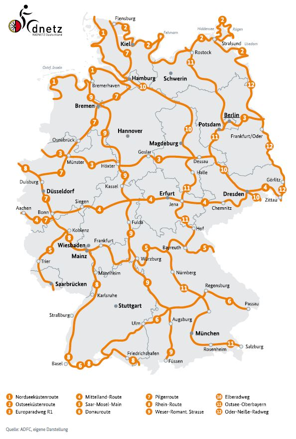 NationalerRadverkehrsplan2020_pg42